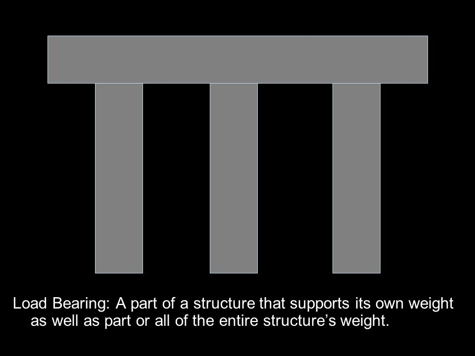 Load Bearing: A part of a structure that supports its own weight as well as part or all of the entire structure's weight.