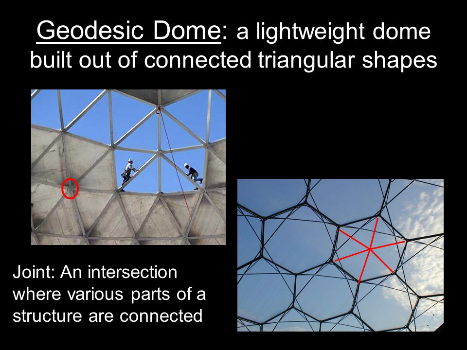 Geodesic Dome: a lightweight dome built out of connected triangular shapes Joint: An intersection where various parts of a structure are connected