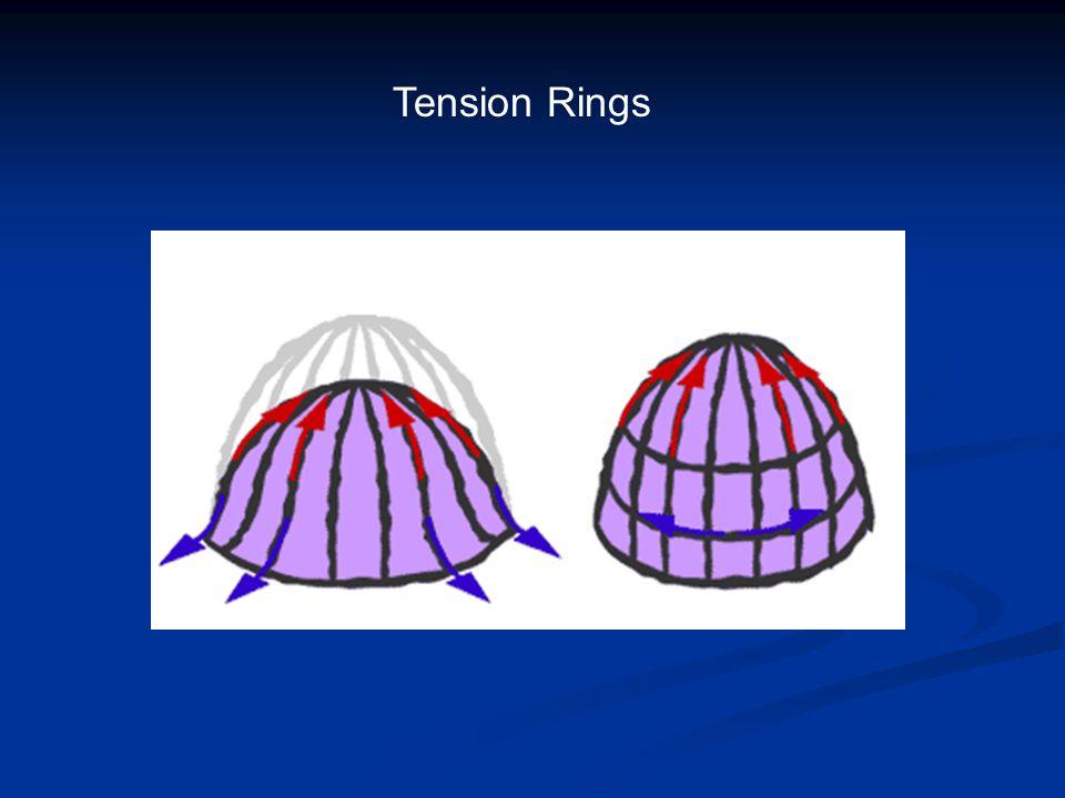 Tension Rings