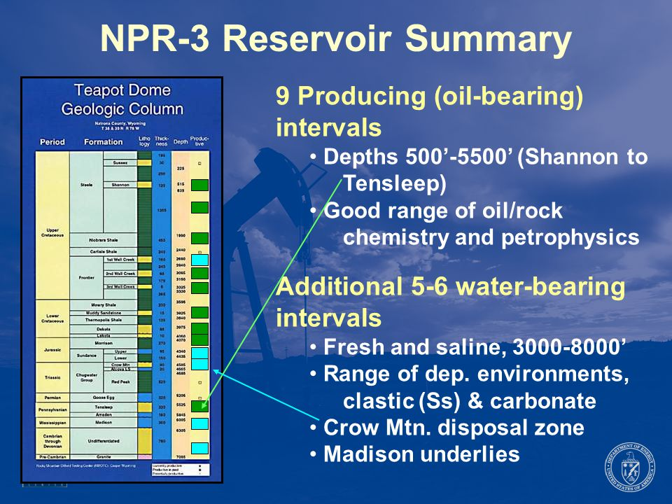 NPR-3 Reservoir Summary 9 Producing (oil-bearing) intervals Depths 500'-5500' (Shannon to Tensleep) Good range of oil/rock chemistry and petrophysics Additional 5-6 water-bearing intervals Fresh and saline, 3000-8000' Range of dep.