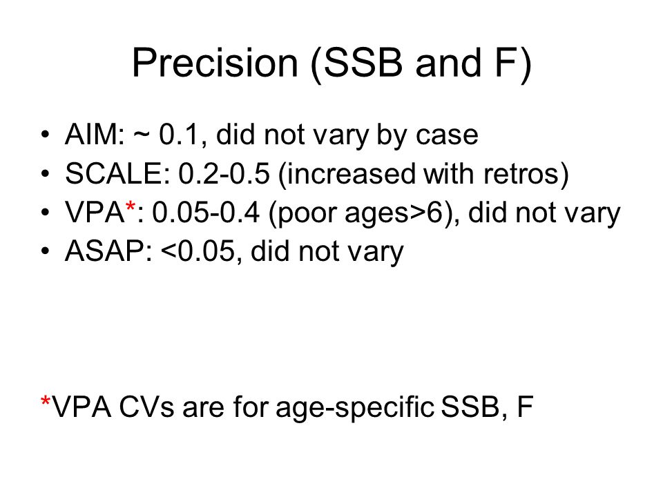 Precision (SSB and F) AIM: ~ 0.1, did not vary by case SCALE: 0.2-0.5 (increased with retros) VPA*: 0.05-0.4 (poor ages>6), did not vary ASAP: <0.05, did not vary *VPA CVs are for age-specific SSB, F
