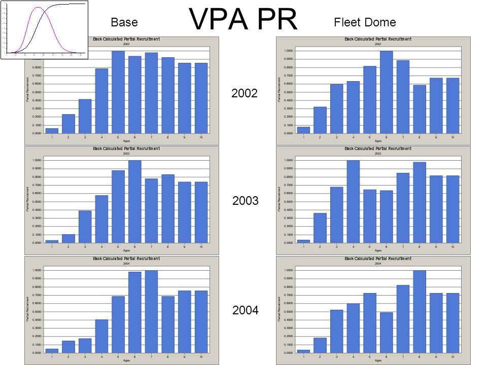 VPA PR BaseFleet Dome 2002 2003 2004