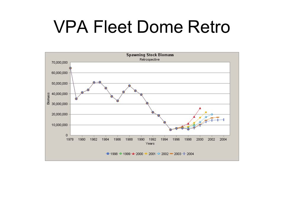 VPA Fleet Dome Retro