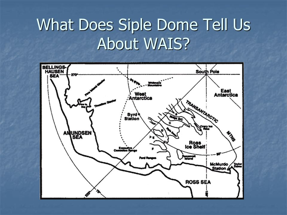 What Does Siple Dome Tell Us About WAIS?