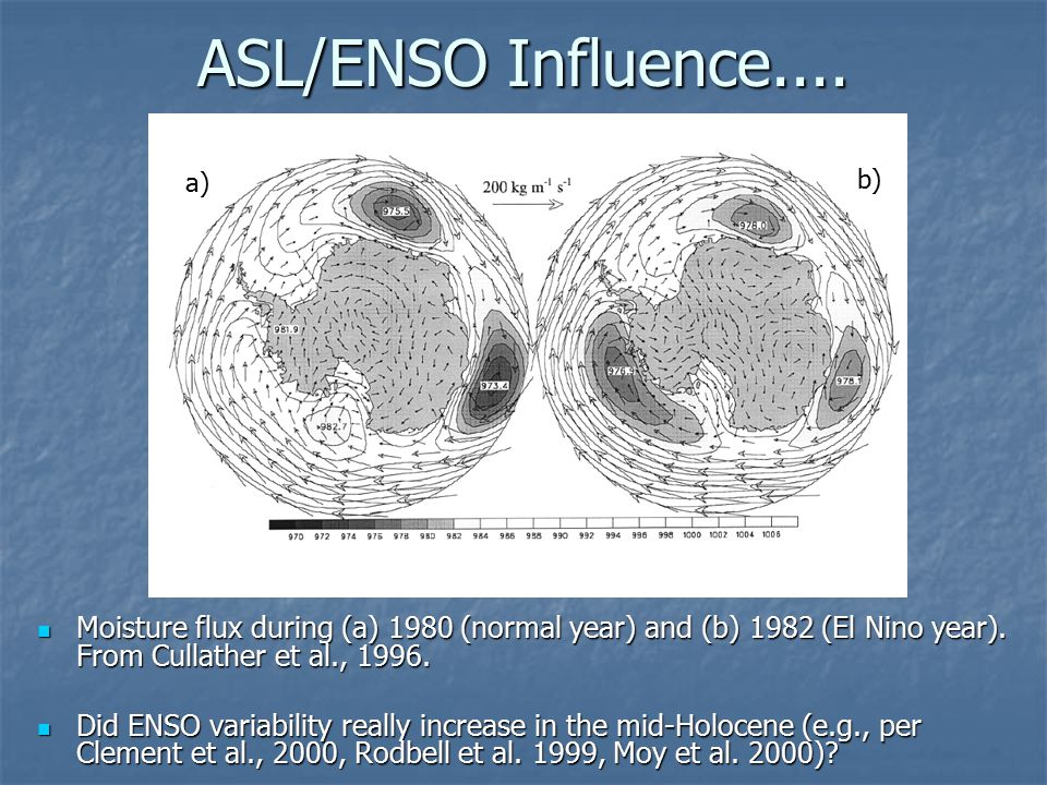 ASL/ENSO Influence.... Moisture flux during (a) 1980 (normal year) and (b) 1982 (El Nino year).