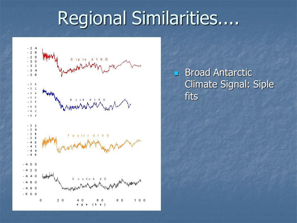 Regional Similarities....