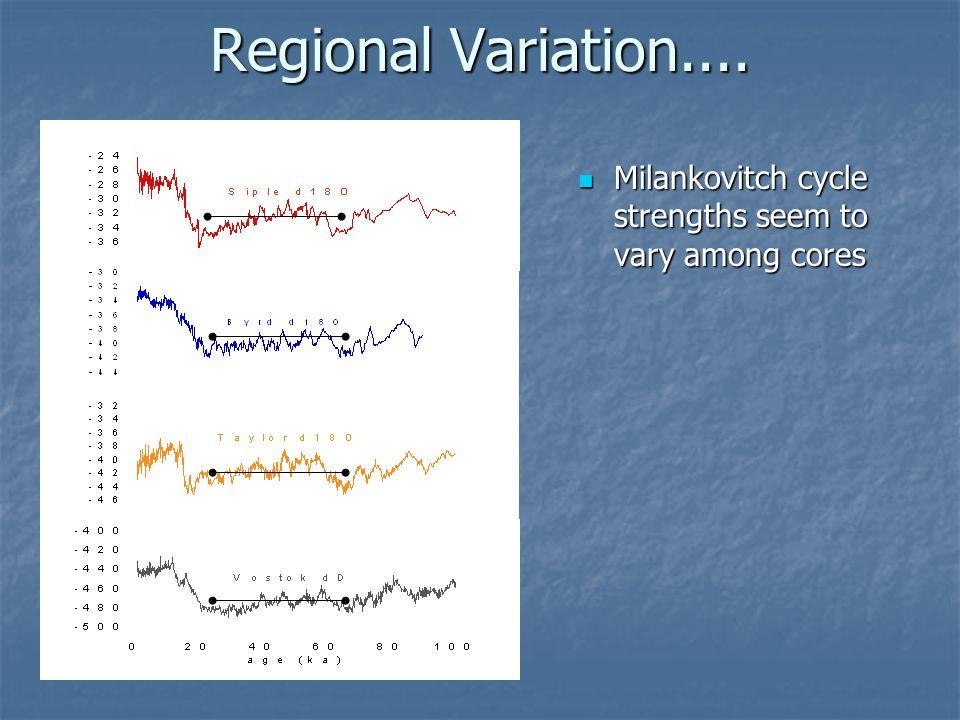Regional Variation....