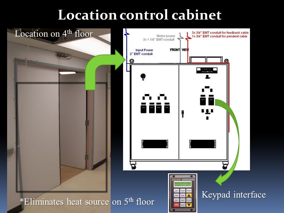 Location control cabinet Keypad interface *Eliminates heat source on 5 th floor Location on 4 th floor