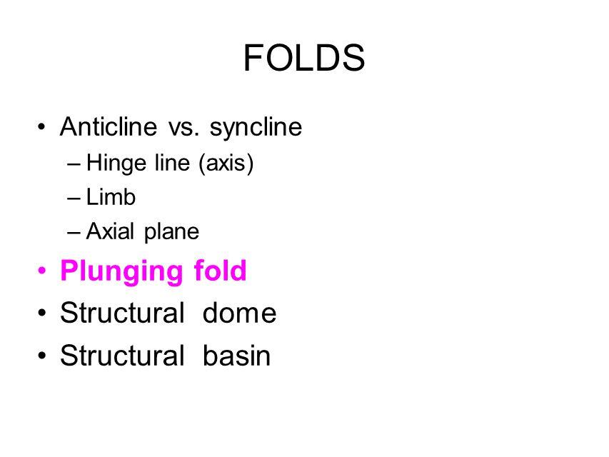FOLDS Anticline vs.