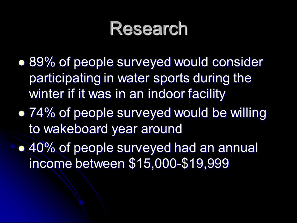 Research 89% of people surveyed would consider participating in water sports during the winter if it was in an indoor facility 89% of people surveyed would consider participating in water sports during the winter if it was in an indoor facility 74% of people surveyed would be willing to wakeboard year around 74% of people surveyed would be willing to wakeboard year around 40% of people surveyed had an annual income between $15,000-$19,999 40% of people surveyed had an annual income between $15,000-$19,999