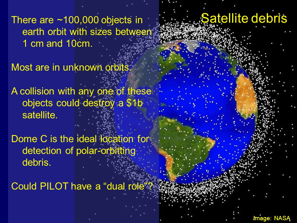 Image: NASA There are ~100,000 objects in earth orbit with sizes between 1 cm and 10cm.