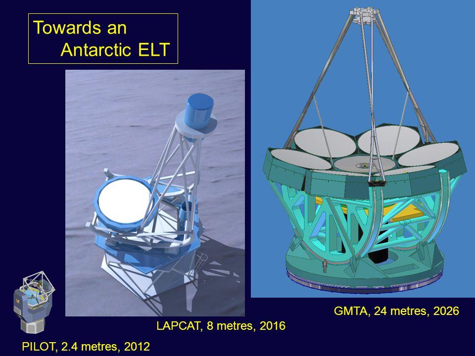 PILOT, 2.4 metres, 2012 LAPCAT, 8 metres, 2016 GMTA, 24 metres, 2026 Towards an Antarctic ELT