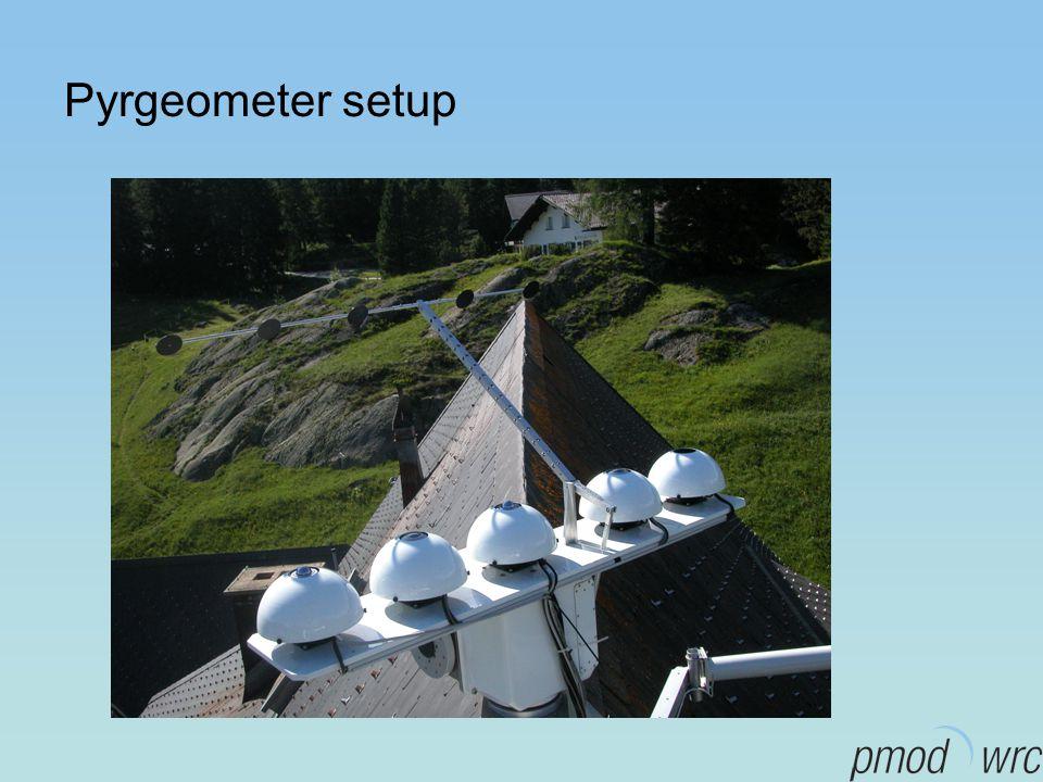 Pyrgeometer setup
