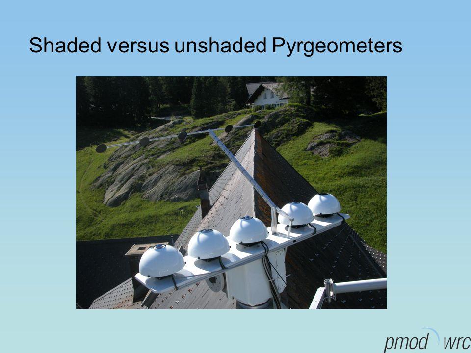 Shaded versus unshaded Pyrgeometers