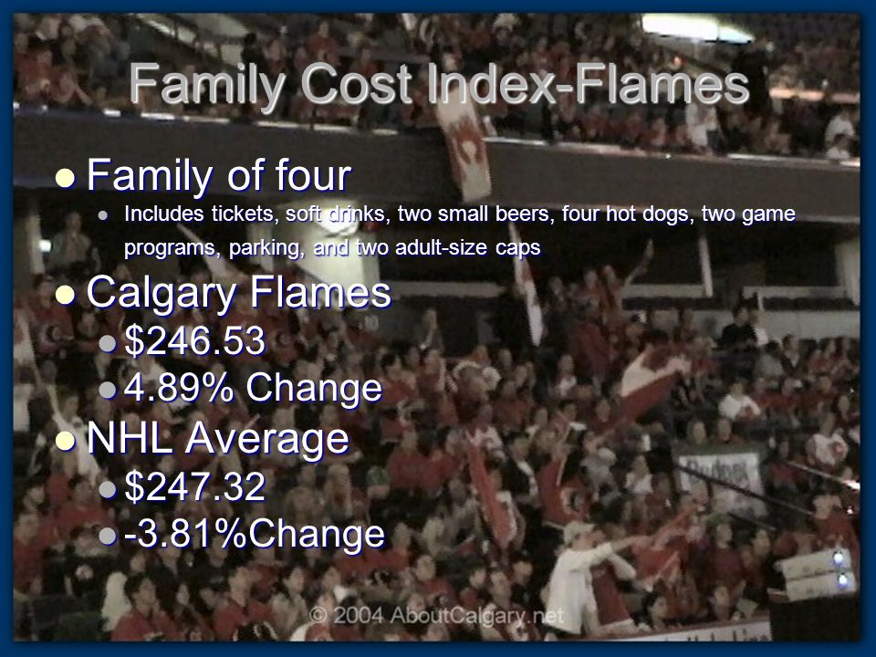 Family Cost Index-Flames Family of four Family of four Includes tickets, soft drinks, two small beers, four hot dogs, two game programs, parking, and two adult-size caps Includes tickets, soft drinks, two small beers, four hot dogs, two game programs, parking, and two adult-size caps Calgary Flames Calgary Flames $246.53 $246.53 4.89% Change 4.89% Change NHL Average NHL Average $247.32 $247.32 -3.81%Change -3.81%Change