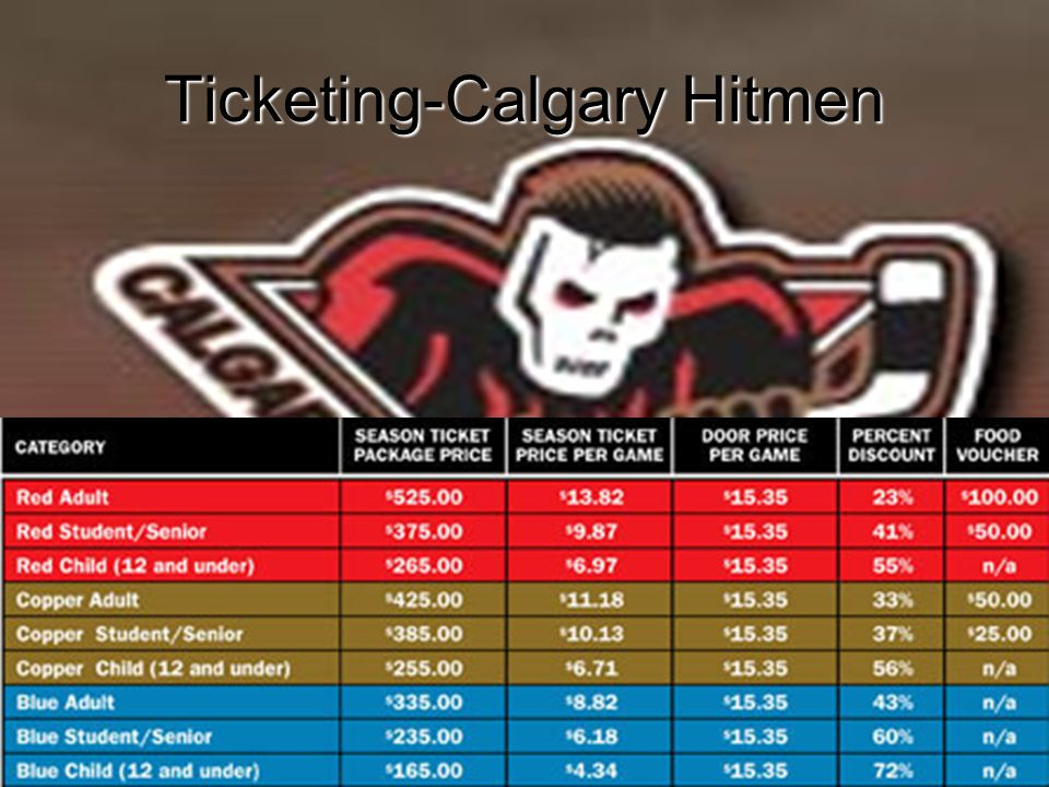 Ticketing-Calgary Hitmen