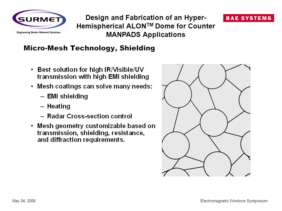 Design and Fabrication of an Hyper- Hemispherical ALON TM Dome for Counter MANPADS Applications May 04, 2006 Electromagnetic Windows Symposium