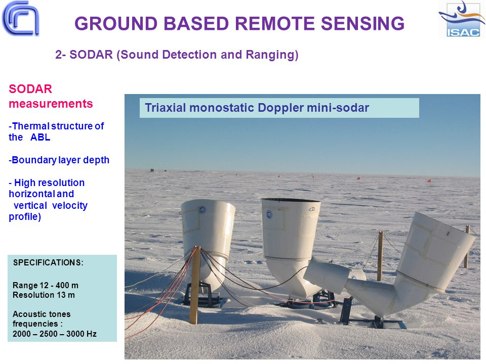 Triaxial monostatic Doppler mini-sodar SODAR measurements -Thermal structure of the ABL -Boundary layer depth - High resolution horizontal and vertical velocity profile) GROUND BASED REMOTE SENSING 2- SODAR (Sound Detection and Ranging) SPECIFICATIONS: Range 12 - 400 m Resolution 13 m Acoustic tones frequencies : 2000 – 2500 – 3000 Hz
