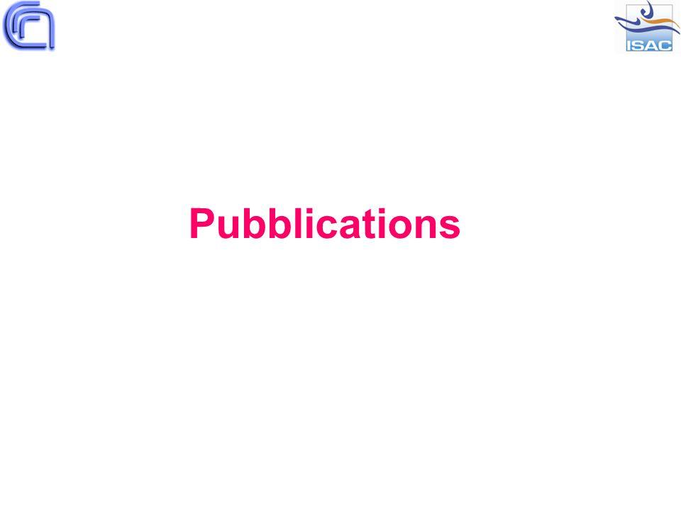 Pubblications
