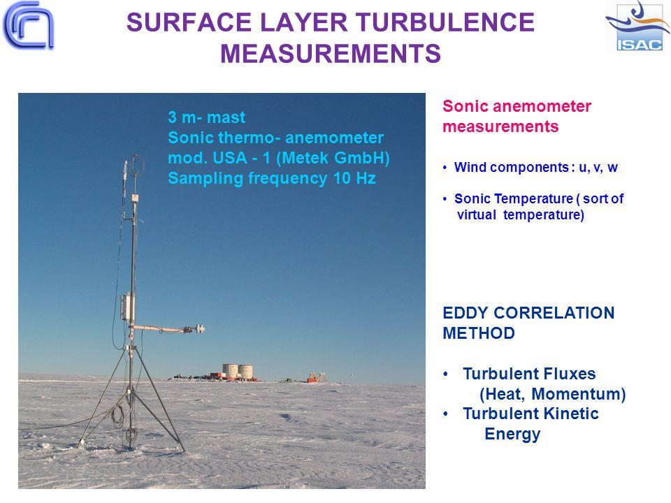 3 m- mast Sonic thermo- anemometer mod. USA - 1 (Metek GmbH) Sampling frequency 10 Hz EDDY CORRELATION METHOD Turbulent Fluxes (Heat, Momentum) Turbul