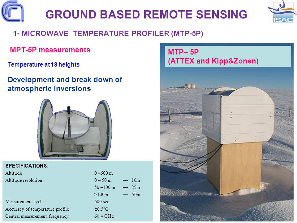 MPT-5P measurements Temperature at 18 heights Development and break down of atmospheric inversions MTP– 5P (ATTEX and Kipp&Zonen) GROUND BASED REMOTE SENSING 1- MICROWAVE TEMPERATURE PROFILER (MTP-5P) SPECIFICATIONS: Altitude0 –600 m Altitude resolution 0 – 50 m  10m 50 –100 m  25m >100m  50m Measurement cycle600 sec Accuracy of temperature profile  0.5 o C Central measurement frequency60.4 GHz