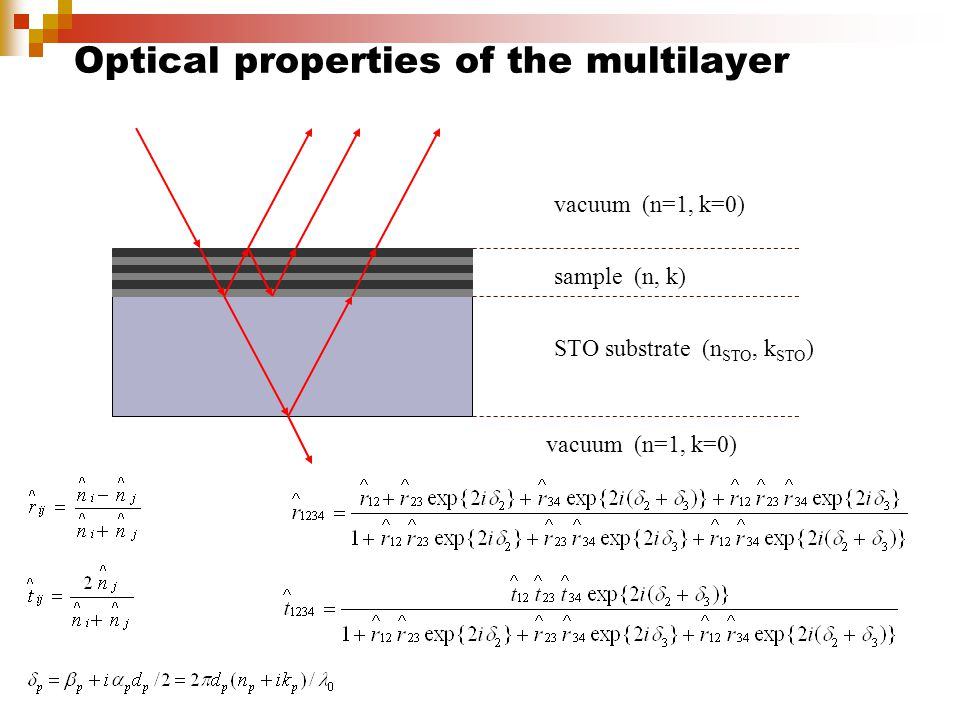 Optical properties of the multilayer vacuum (n=1, k=0) sample (n, k) vacuum (n=1, k=0) STO substrate (n STO, k STO )