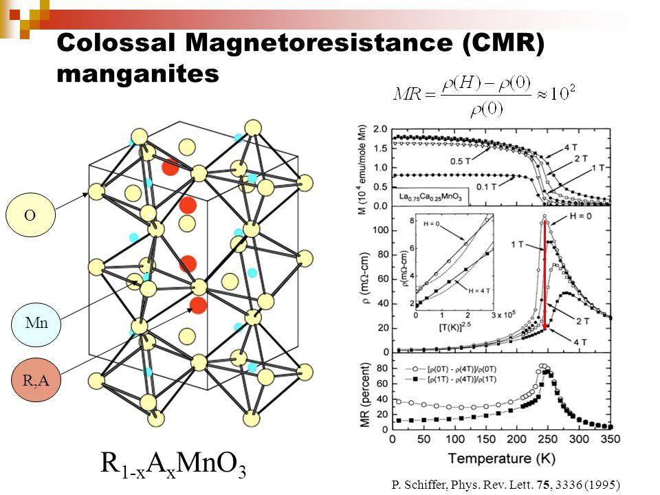 Colossal Magnetoresistance (CMR) manganites R 1-x A x MnO 3 P. Schiffer, Phys. Rev. Lett. 75, 3336 (1995) Mn O R,A