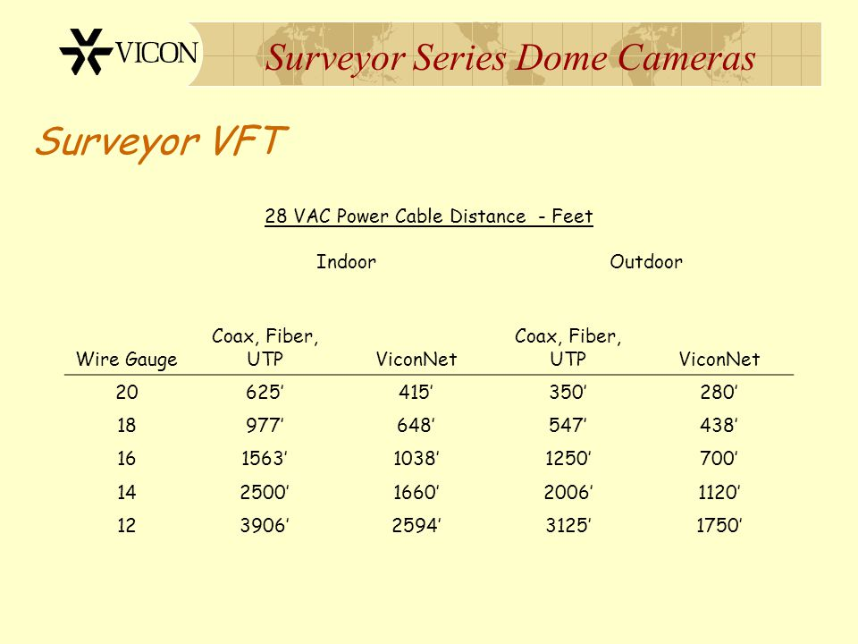 Surveyor Series Dome Cameras Surveyor VFT 28 VAC Power Cable Distance - Feet Indoor Outdoor Wire Gauge Coax, Fiber, UTPViconNet Coax, Fiber, UTPViconN