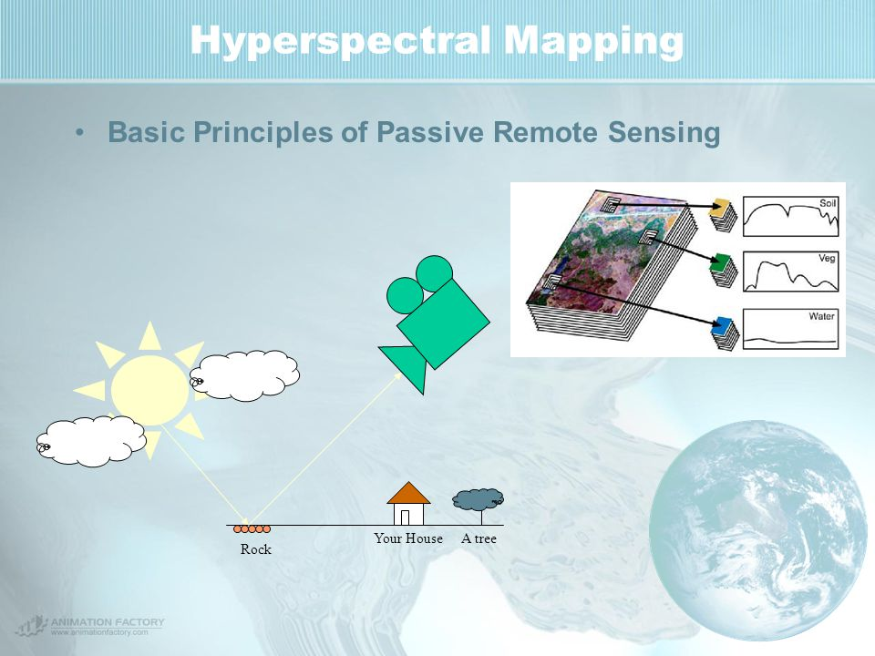 Hyperspectral Mapping Basic Principles of Passive Remote Sensing Rock Your HouseA tree