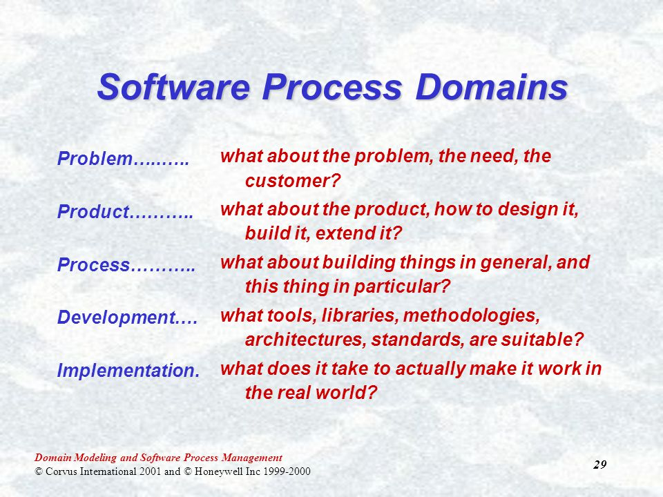 Domain Modeling and Software Process Management © Corvus International 2001 and © Honeywell Inc 1999-2000 29 Software Process Domains Problem…..…..