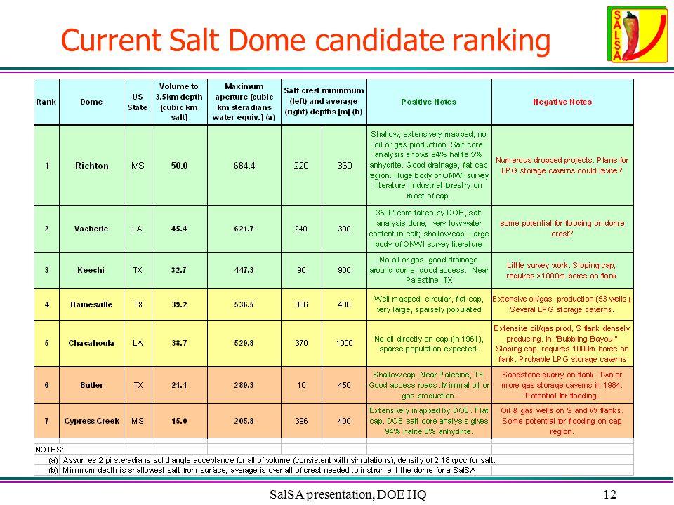 SalSA presentation, DOE HQ12 Current Salt Dome candidate ranking