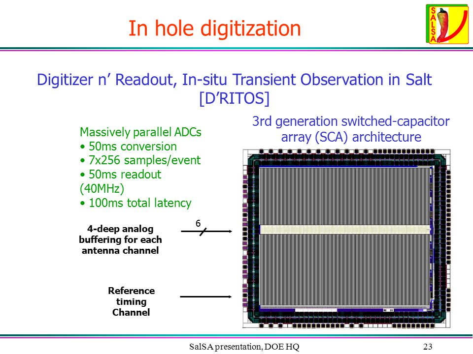 SalSA presentation, DOE HQ23 In hole digitization 3rd generation switched-capacitor array (SCA) architecture Digitizer n' Readout, In-situ Transient O