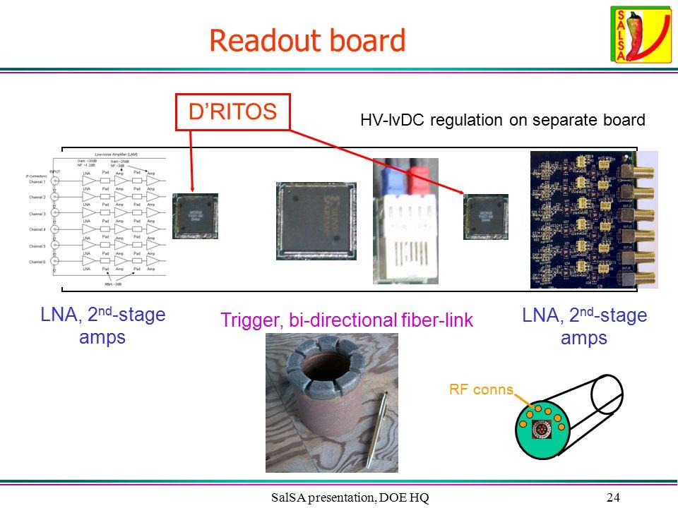 SalSA presentation, DOE HQ24 Readout board Trigger, bi-directional fiber-link D'RITOS LNA, 2 nd -stage amps RF conns HV-lvDC regulation on separate board