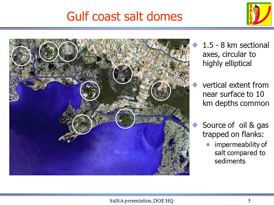 SalSA presentation, DOE HQ5 Gulf coast salt domes 1.5 - 8 km sectional axes, circular to highly elliptical vertical extent from near surface to 10 km