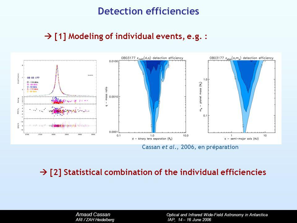 Arnaud Cassan Optical and Infrared Wide-Field Astronomy in Antarctica ARI / ZAH Heidelberg IAP, 14 – 16 June 2006 Detection efficiencies Cassan et al.