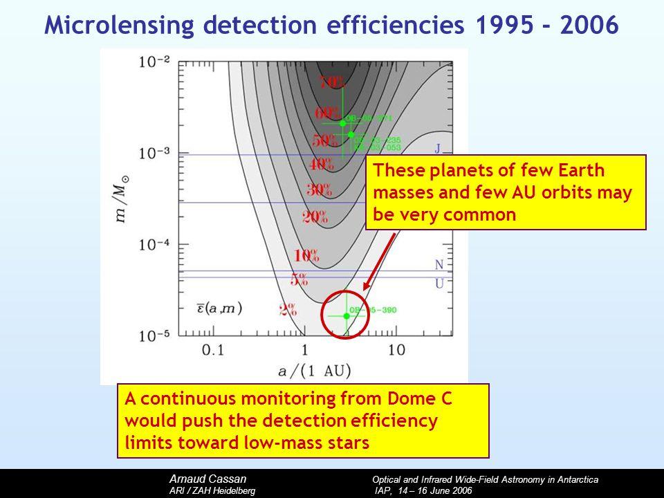 Arnaud Cassan Optical and Infrared Wide-Field Astronomy in Antarctica ARI / ZAH Heidelberg IAP, 14 – 16 June 2006 Microlensing detection efficiencies