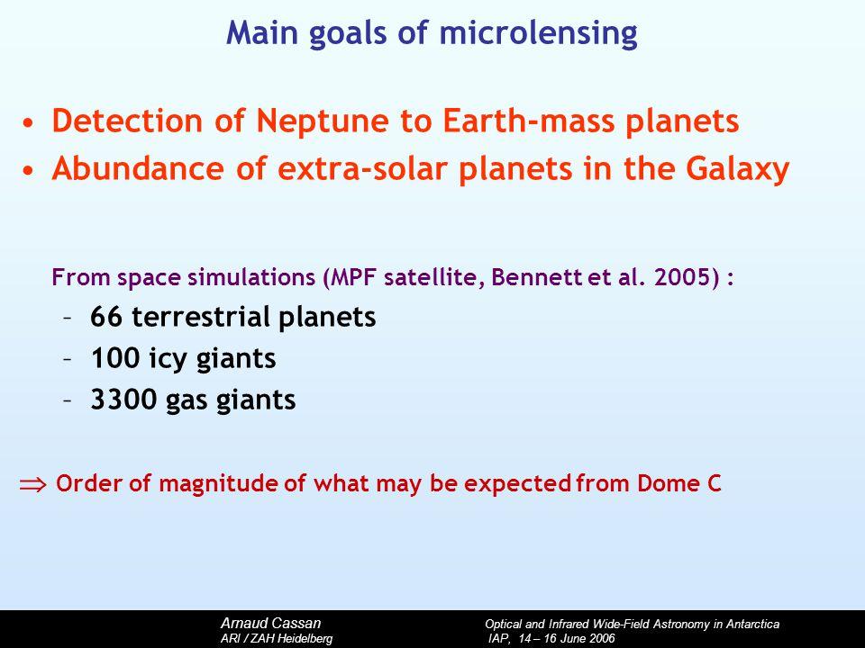 Arnaud Cassan Optical and Infrared Wide-Field Astronomy in Antarctica ARI / ZAH Heidelberg IAP, 14 – 16 June 2006 Main goals of microlensing Detection