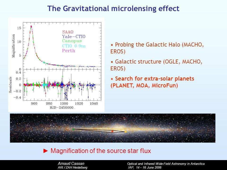 Arnaud Cassan Optical and Infrared Wide-Field Astronomy in Antarctica ARI / ZAH Heidelberg IAP, 14 – 16 June 2006 The Gravitational microlensing effec