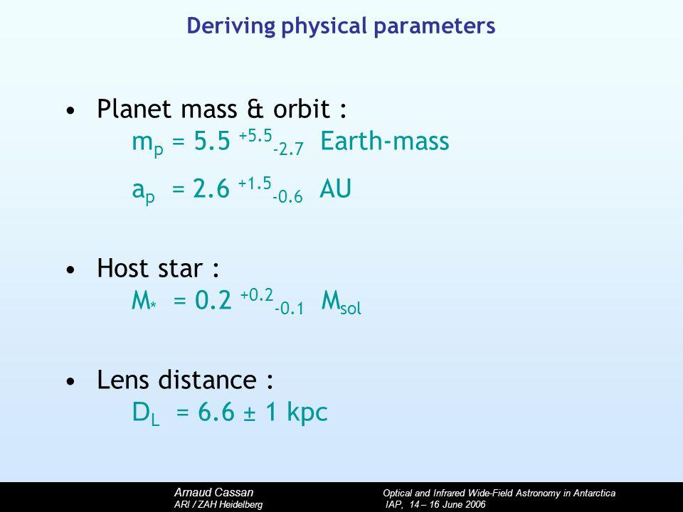 Arnaud Cassan Optical and Infrared Wide-Field Astronomy in Antarctica ARI / ZAH Heidelberg IAP, 14 – 16 June 2006 Deriving physical parameters Planet