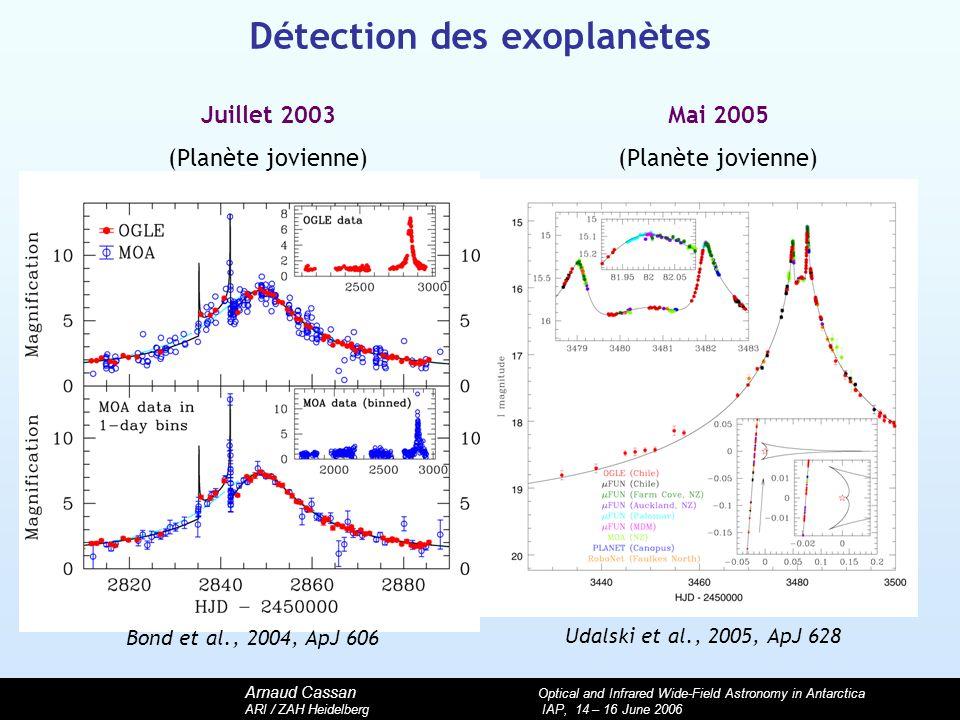 Arnaud Cassan Optical and Infrared Wide-Field Astronomy in Antarctica ARI / ZAH Heidelberg IAP, 14 – 16 June 2006 Détection des exoplanètes Juillet 20