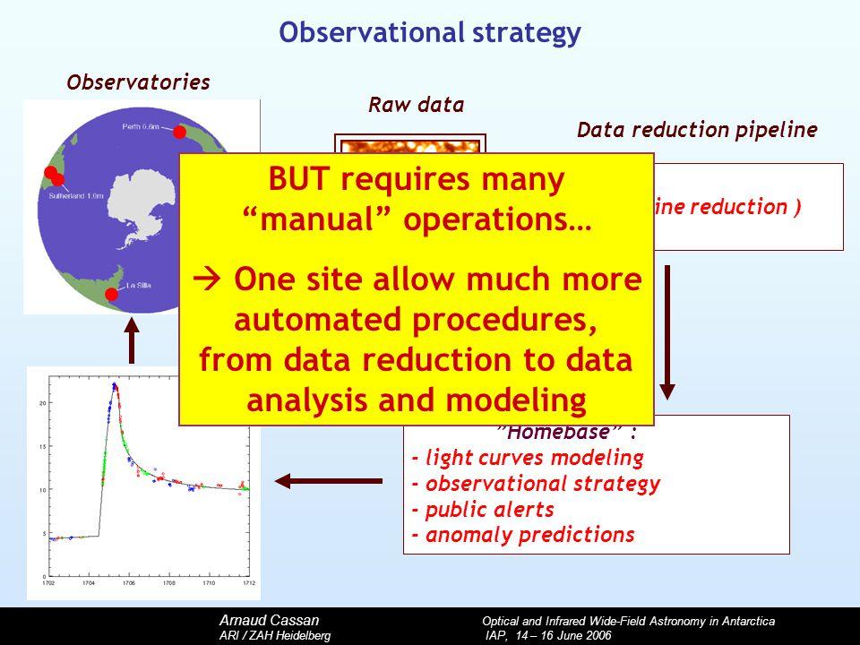 "Arnaud Cassan Optical and Infrared Wide-Field Astronomy in Antarctica ARI / ZAH Heidelberg IAP, 14 – 16 June 2006 ""Homebase"" : - light curves modeling"
