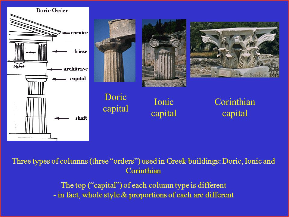 Three types of columns (three orders ) used in Greek buildings: Doric, Ionic and Corinthian The top ( capital ) of each column type is different - in fact, whole style & proportions of each are different Doric capital Ionic capital Corinthian capital
