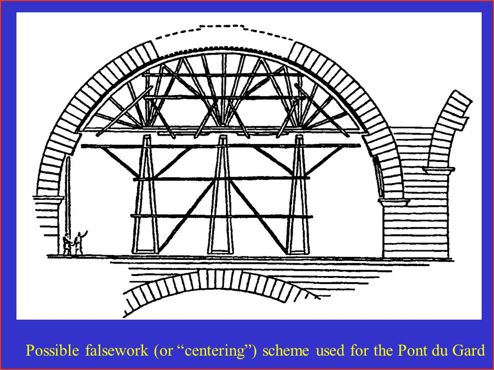 Possible falsework (or centering ) scheme used for the Pont du Gard