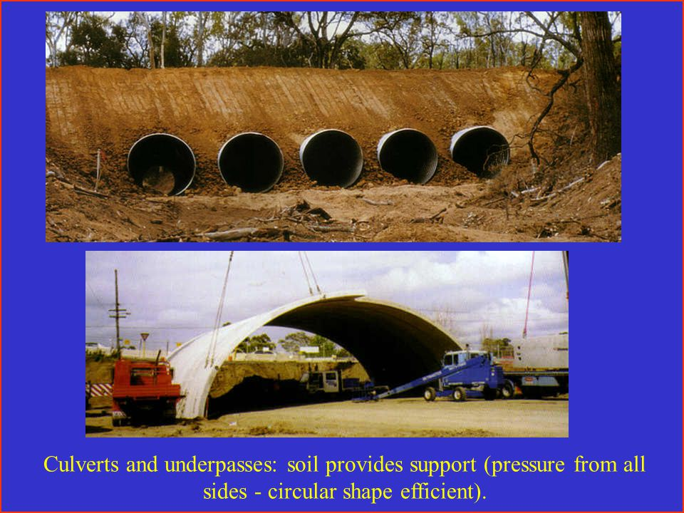Culverts and underpasses: soil provides support (pressure from all sides - circular shape efficient).