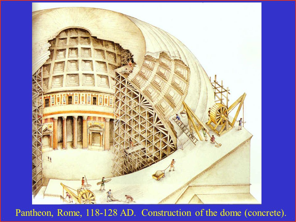 Pantheon, Rome, 118-128 AD. Construction of the dome (concrete).