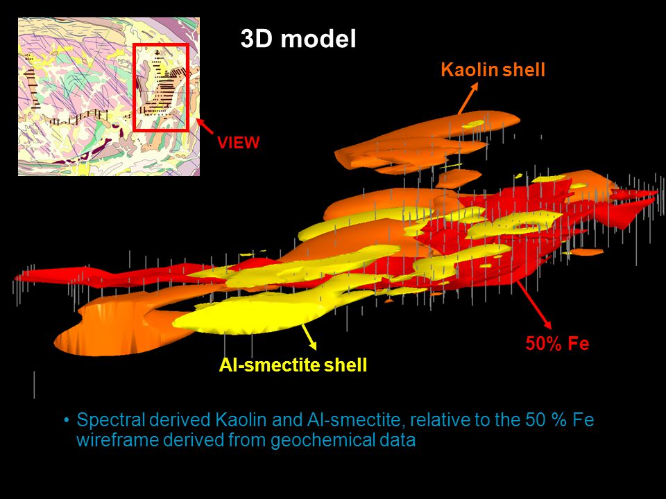 VIEW Spectral derived Kaolin and Al-smectite, relative to the 50 % Fe wireframe derived from geochemical data 50% Fe Al-smectite shell Kaolin shell 3D model