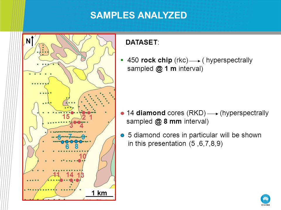 SAMPLES ANALYZED 1 2 15 3 4 5 6 7 8 9 10 11 13 14 1 km N DATASET: 450 rock chip (rkc) ( hyperspectrally sampled @ 1 m interval) 5 diamond cores in particular will be shown in this presentation (5,6,7,8,9) 14 diamond cores (RKD) (hyperspectrally sampled @ 8 mm interval)