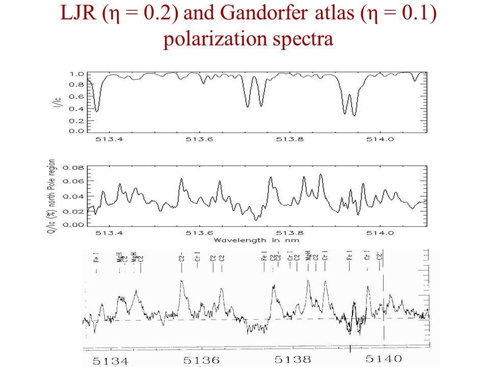 LJR (η = 0.2) and Gandorfer atlas (η = 0.1) polarization spectra