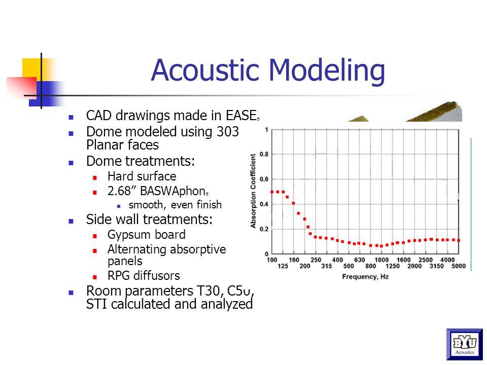 Measured C50 (Omni source) Source 2