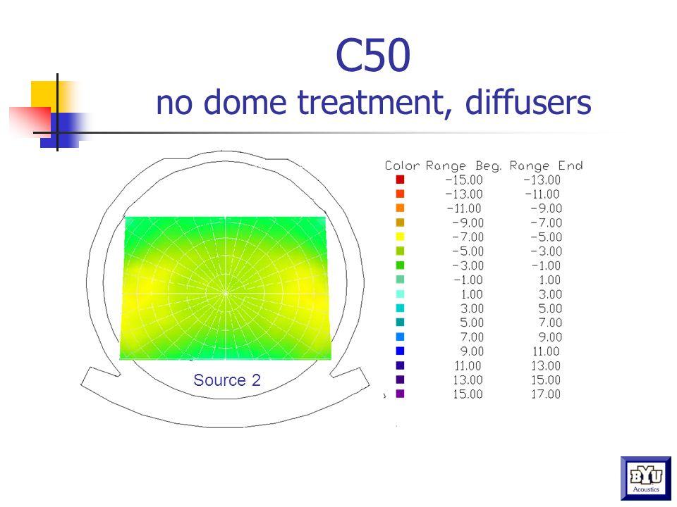 C50 no dome treatment, diffusers Source 2